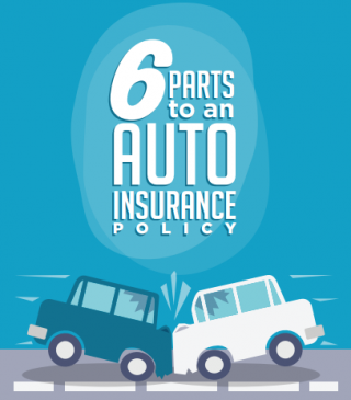 6 Parts of Your Auto Insurance Policy